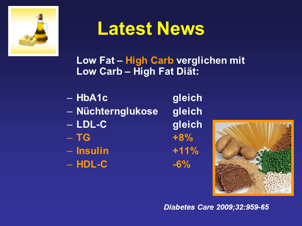 Latest News Low Fat – High Carb verglichen mit Low Carb – High Fat Diät: –HbA1c gleich –Nüchternglukose gleich –LDL-C gleich –TG +8% –Insulin +11% –HDL-C-6% Diabetes Care 2009;32:959-65