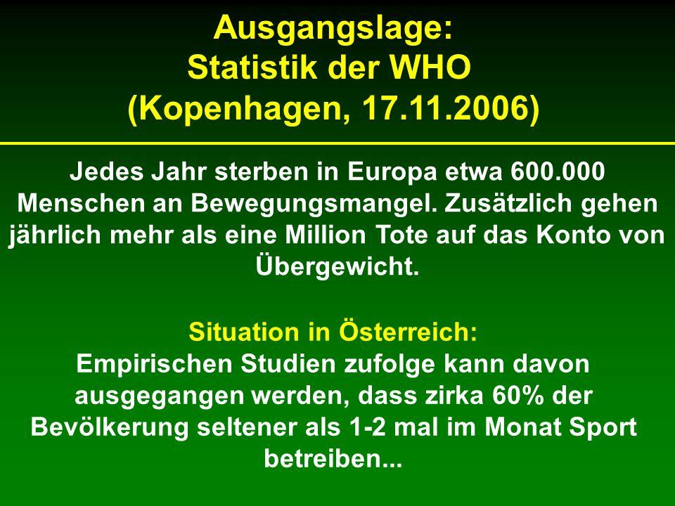 Ausgangslage: Statistik der WHO (Kopenhagen, 17.11.2006) Jedes Jahr sterben in Europa etwa 600.000 Menschen an Bewegungsmangel.