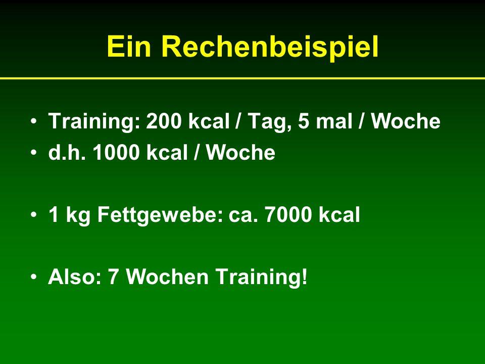 Ein Rechenbeispiel Training: 200 kcal / Tag, 5 mal / Woche d.h.