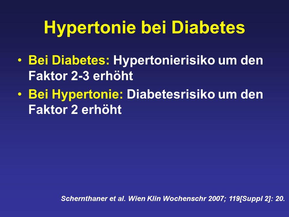 Hypertonie bei Diabetes Bei Diabetes: Hypertonierisiko um den Faktor 2-3 erhöht Bei Hypertonie: Diabetesrisiko um den Faktor 2 erhöht Schernthaner et al.