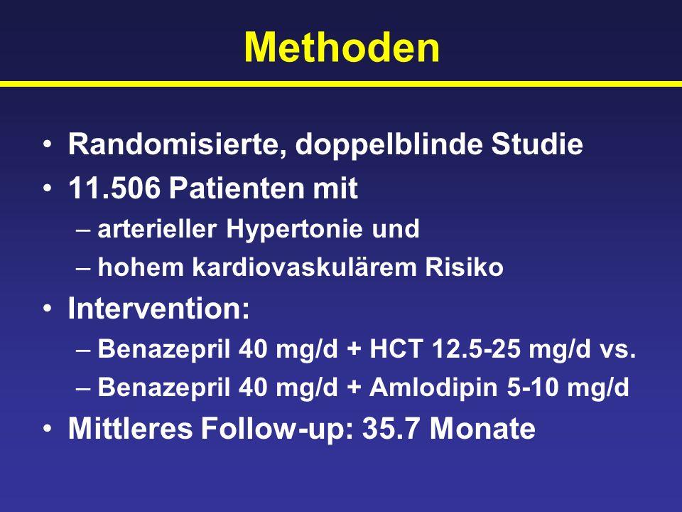 Methoden Randomisierte, doppelblinde Studie 11.506 Patienten mit –arterieller Hypertonie und –hohem kardiovaskulärem Risiko Intervention: –Benazepril 40 mg/d + HCT 12.5-25 mg/d vs.