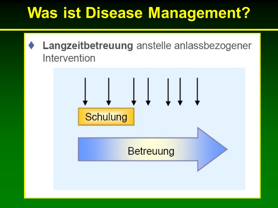 Was ist Disease Management?