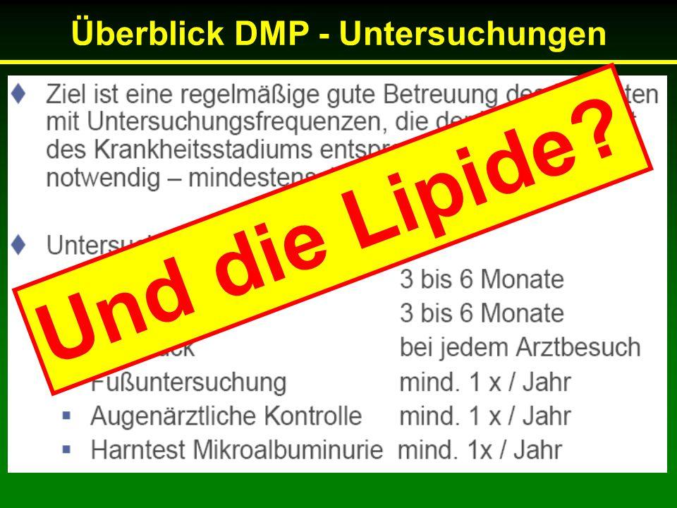 Überblick DMP - Untersuchungen Und die Lipide