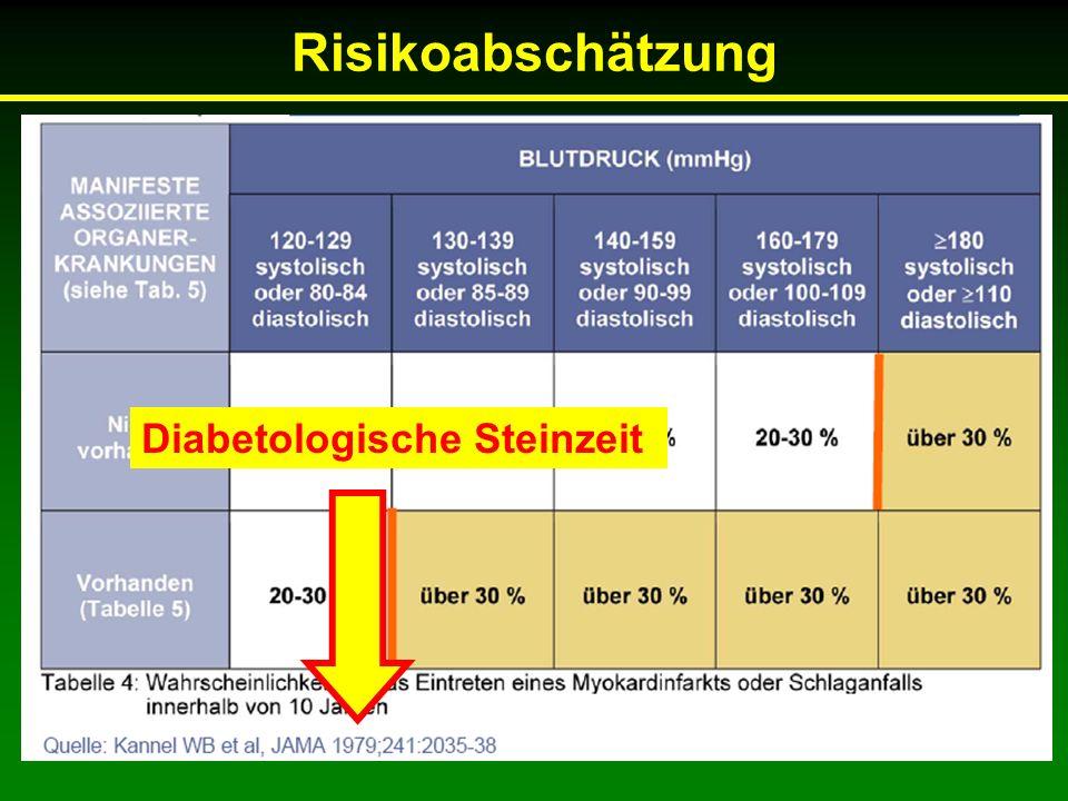 Risikoabschätzung Diabetologische Steinzeit