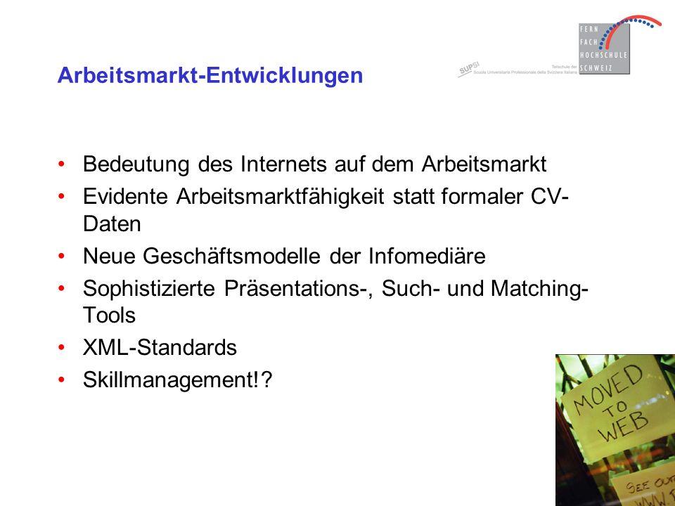 Arbeitsmarkt-Entwicklungen Bedeutung des Internets auf dem Arbeitsmarkt Evidente Arbeitsmarktfähigkeit statt formaler CV- Daten Neue Geschäftsmodelle der Infomediäre Sophistizierte Präsentations-, Such- und Matching- Tools XML-Standards Skillmanagement!?