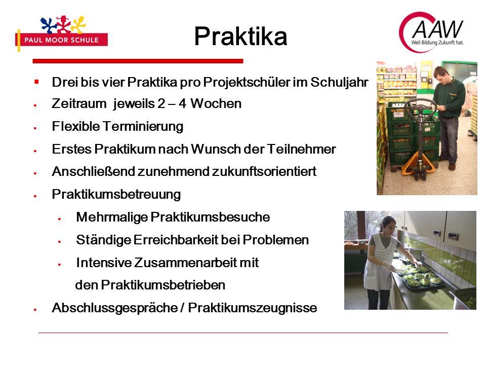 Praktika  Praktikumsbetriebe  Insgesamt bisher 28 Kooperationsbetriebe aus den Branchen:  Lager / Handel  Bau und Baunebengewerbe  Garten- und Landschaftsbau  Handwerk  Soziale Einrichtungen  Produktion