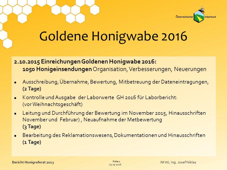 03.05.2016 Folie 1 Bericht Honigreferat 2013IM WL Ing.