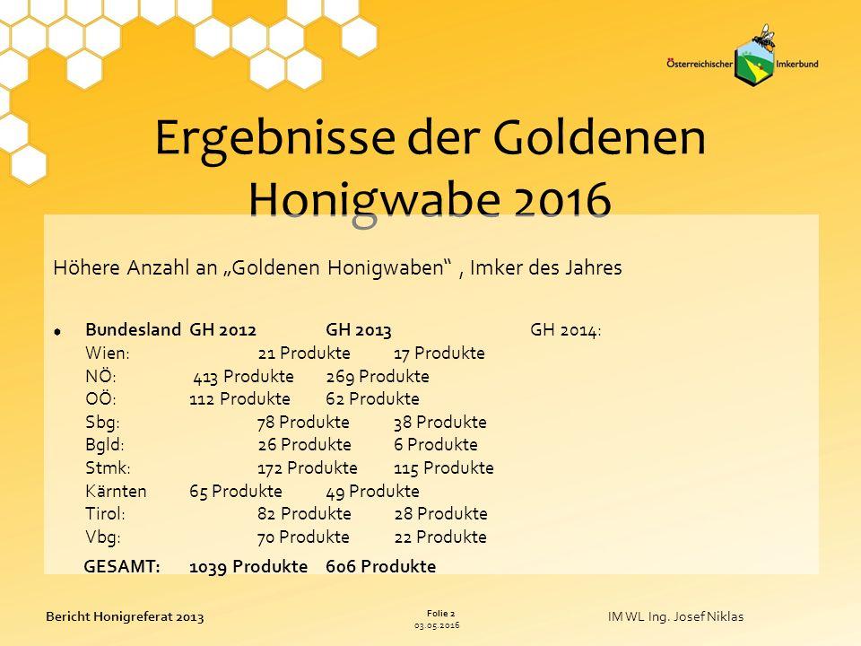 03.05.2016 Folie 2 Bericht Honigreferat 2013IM WL Ing.