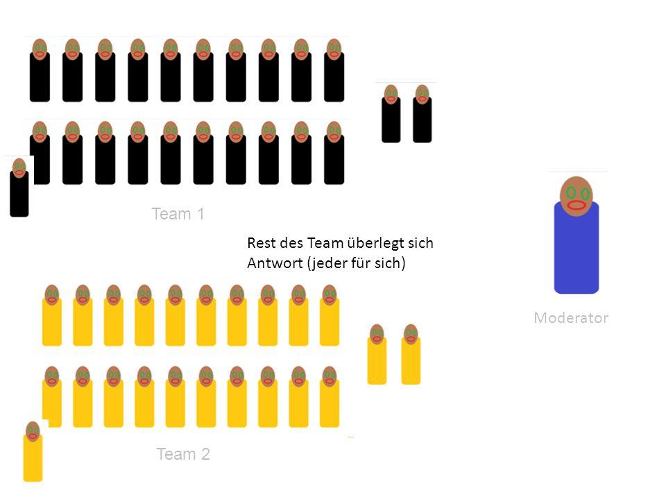 Team 2 Team 1 Moderator Rest des Team überlegt sich Antwort (jeder für sich)