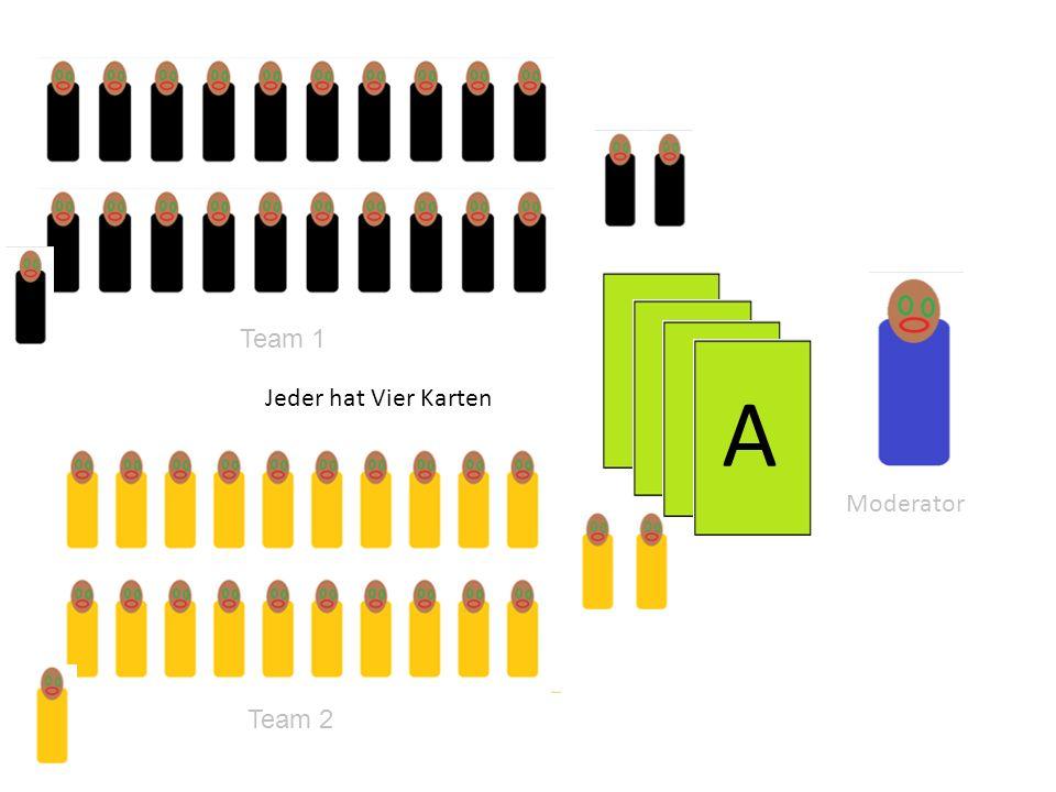 Team 2 Team 1 Moderator Jeder hat Vier Karten A