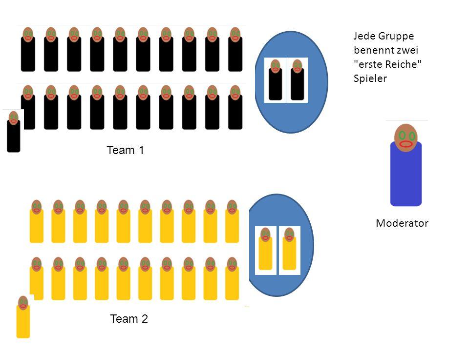 Team 2 Team 1 Moderator Beide 1. Reihen beraten sich unabhängig voneinander