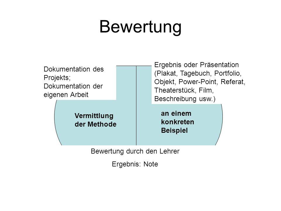 Vermittlung der Methode an einem konkreten Beispiel Dokumentation des Projekts; Dokumentation der eigenen Arbeit Ergebnis oder Präsentation (Plakat, T