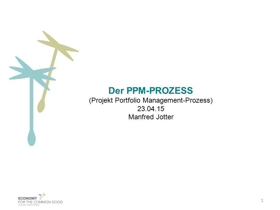 Der PPM-PROZESS (Projekt Portfolio Management-Prozess) 23.04.15 Manfred Jotter 1