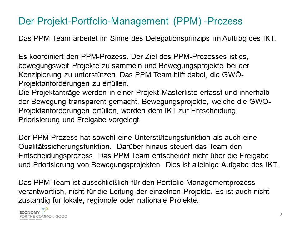 Der Projekt-Portfolio-Management (PPM) -Prozess Das PPM-Team arbeitet im Sinne des Delegationsprinzips im Auftrag des IKT. Es koordiniert den PPM-Proz