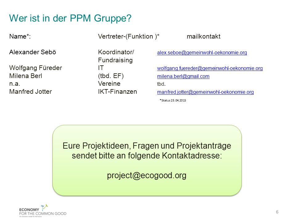 6 Wer ist in der PPM Gruppe? Name*: Vertreter-(Funktion )* mailkontakt Alexander Sebö Koordinator/ alex.seboe@gemeinwohl-oekonomie.org Fundraising ale