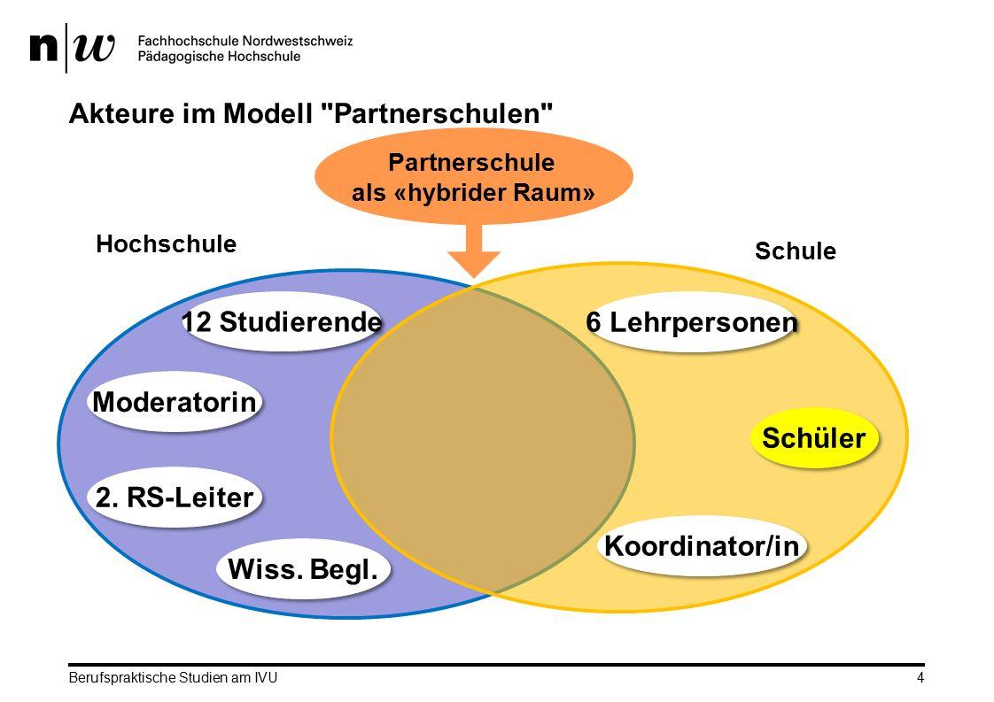 Berufspraktische Studien am IVU 4 Akteure im Modell Partnerschulen Partnerschule als «hybrider Raum» Hochschule Schule Koordinator/in 6 Lehrpersonen Schüler Moderatorin 12 Studierende 2.