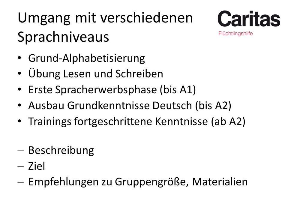 Grund-Alphabetisierung Übung Lesen und Schreiben Erste Spracherwerbsphase (bis A1) Ausbau Grundkenntnisse Deutsch (bis A2) Trainings fortgeschrittene Kenntnisse (ab A2)  Beschreibung  Ziel  Empfehlungen zu Gruppengröße, Materialien