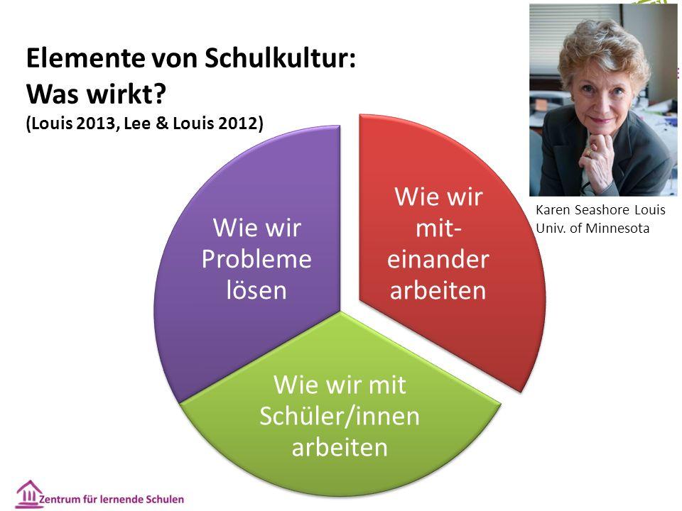 Wie wir mit- einander arbeiten Wie wir mit Schüler/innen arbeiten Wie wir Probleme lösen Elemente von Schulkultur: Was wirkt? (Louis 2013, Lee & Louis