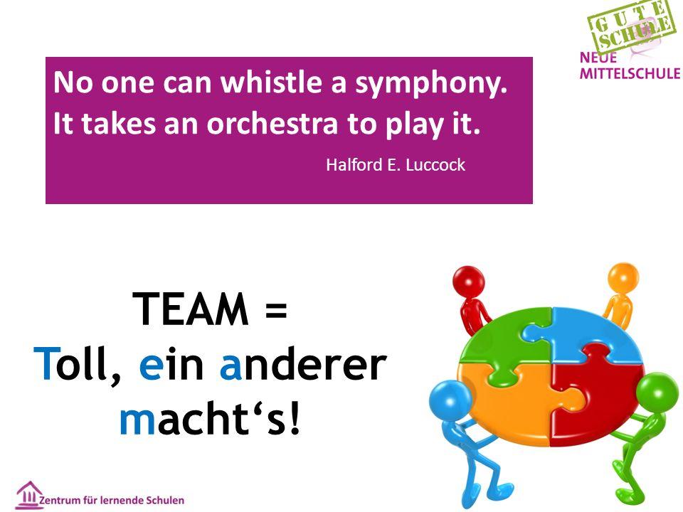  Teamarbeit ist eine Form der Zusammenarbeit in Schule, Wirtschaft, Sport ….