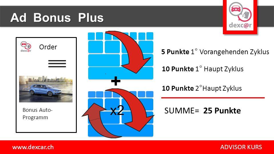 Order Bonus Auto- Programm 10 Punkte 1° Haupt Zyklus 10 Punkte 2°Haupt Zyklus 5 Punkte 1° Vorangehenden Zyklus x2 SUMME= 25 Punkte + www.dexcar.ch ADVISOR KURS Ad Bonus Plus