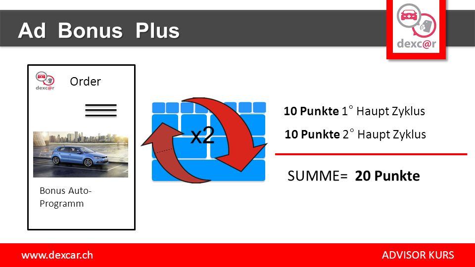 Order Bonus Auto- Programm SUMME= 20 Punkte 10 Punkte 1° Haupt Zyklus 10 Punkte 2° Haupt Zyklus x2 www.dexcar.ch ADVISOR KURS Ad Bonus Plus