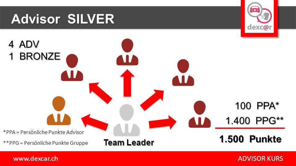 100 PPA* 1.500 Punkte 1.400 PPG** 4 ADV 1 BRONZE www.dexcar.ch ADVISOR KURS Advisor SILVER Team Leader *PPA = Persönliche Punkte Advisor **PPG = Persönliche Punkte Gruppe