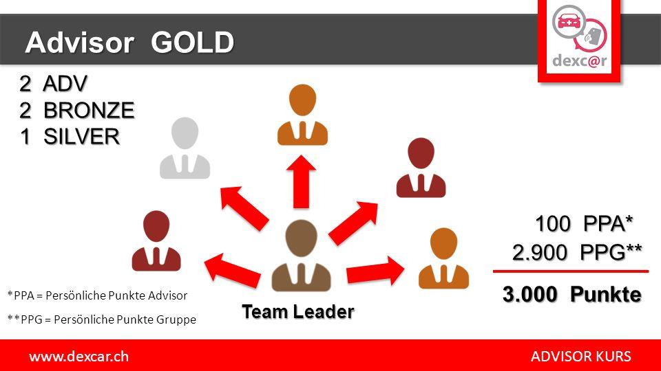 2 ADV 2 BRONZE 1 SILVER 3.000 Punkte 2.900 PPG** 100 PPA* www.dexcar.ch ADVISOR KURS Advisor GOLD Team Leader *PPA = Persönliche Punkte Advisor **PPG = Persönliche Punkte Gruppe