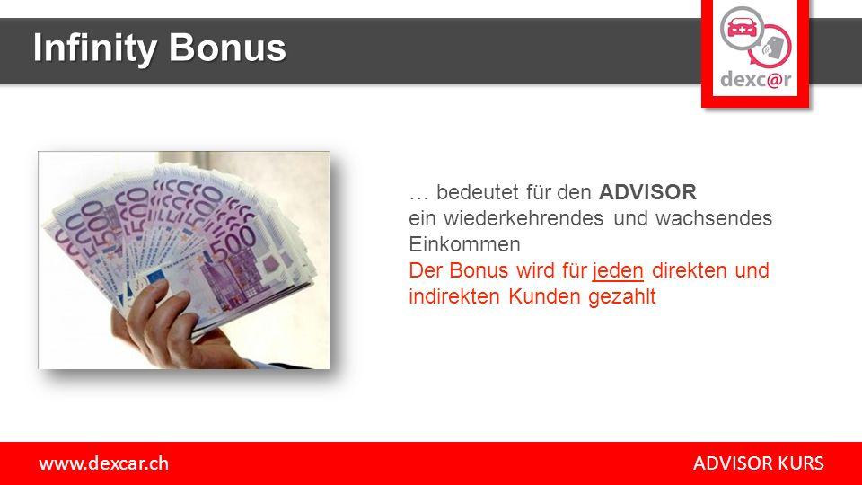 www.dexcar.ch ADVISOR KURS Infinity Bonus … bedeutet für den ADVISOR ein wiederkehrendes und wachsendes Einkommen Der Bonus wird für jeden direkten und indirekten Kunden gezahlt