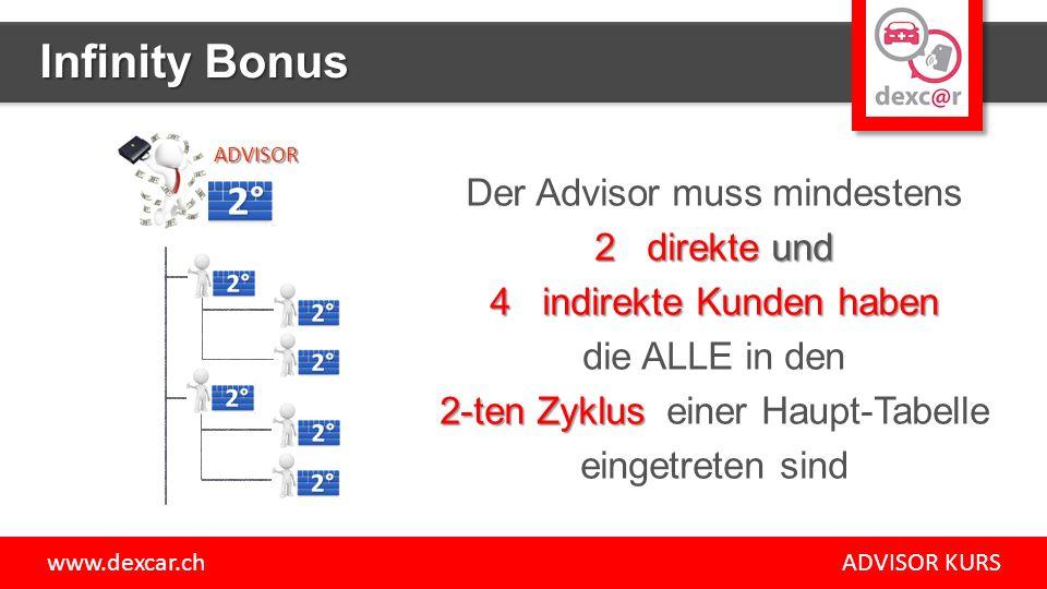 Der Advisor muss mindestens 2 direkte und 4 indirekte Kunden haben die ALLE in den 2-ten Zyklus einer Haupt-Tabelle eingetreten sind ADVISOR Infinity Bonus www.dexcar.ch ADVISOR KURS