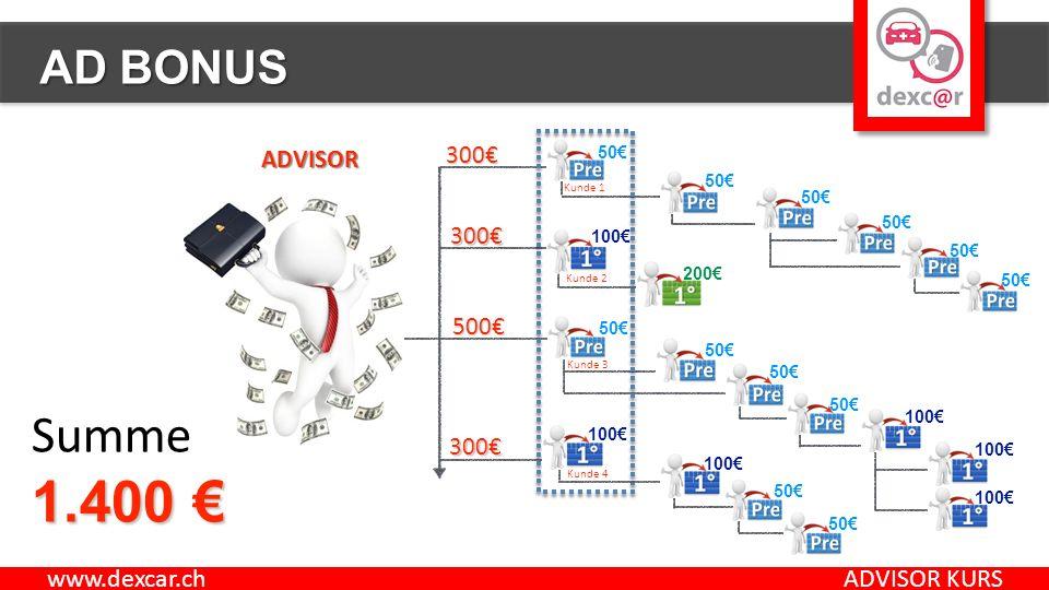 ADVISOR 50€ 100€ 50€ 300€ Kunde 1 Kunde 2 Kunde 3 Kunde 4 50€ 100€ 50€ 300€ 500€ 300€ Summe 1.400 € 50€ 200€ www.dexcar.ch ADVISOR KURS AD BONUS