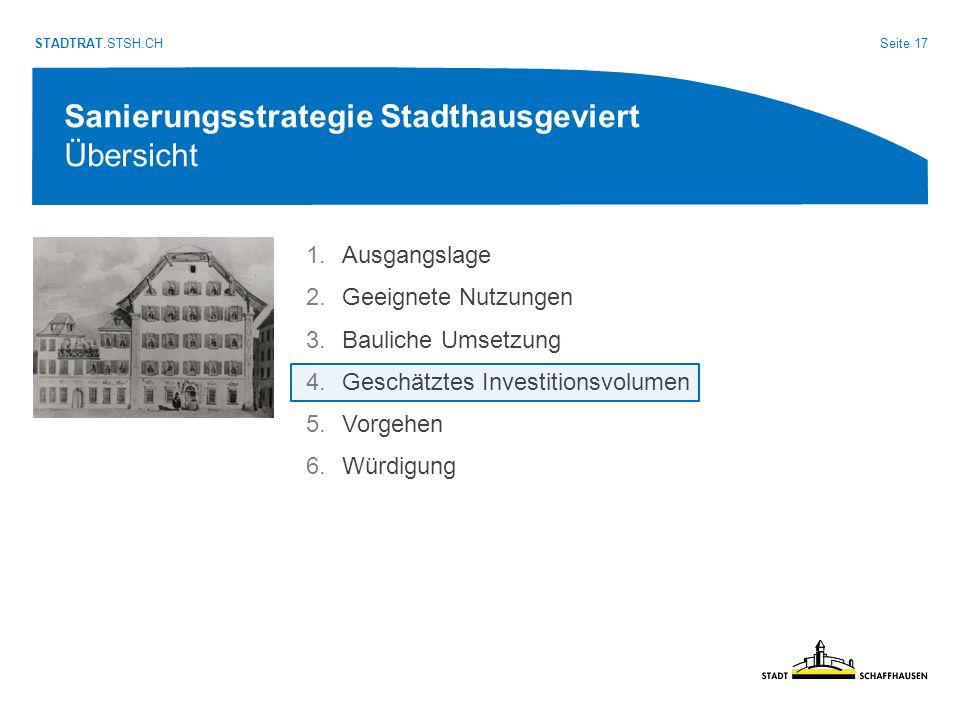 Seite 17 STADTRAT.STSH.CH Sanierungsstrategie Stadthausgeviert Übersicht 1.Ausgangslage 2.Geeignete Nutzungen 3.Bauliche Umsetzung 4.Geschätztes Investitionsvolumen 5.Vorgehen 6.Würdigung