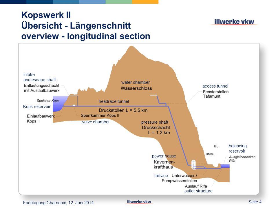 Speicher Kops Eisbildung – iceformation in the reservoir Seite 25 Fachtagung Chamonix, 12.