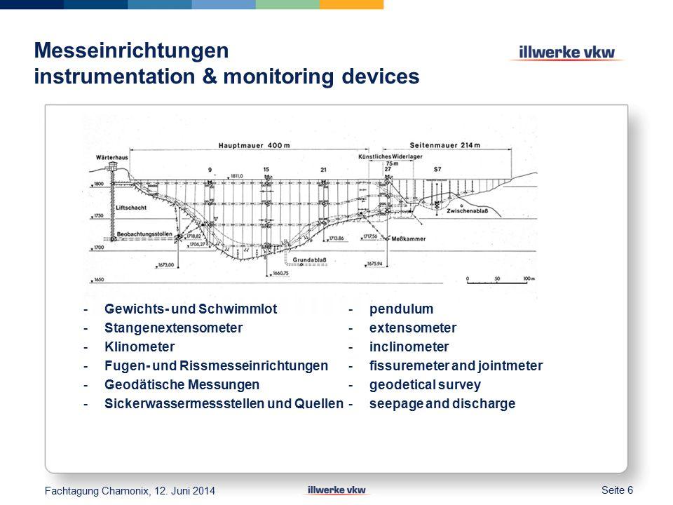 Messstellen Übersichtsplan instrumentation & monitoring devices - overview Seite 7 ●Lote - pendulum ▬Extensometer Sickerwasser auto.