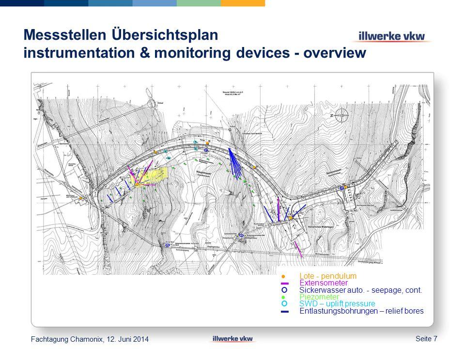 Messergebnisse - results Lote radial – radial displacements Seite 18 Fachtagung Chamonix, 12.