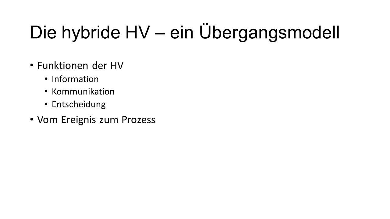 Die hybride HV – ein Übergangsmodell Funktionen der HV Information Kommunikation Entscheidung Vom Ereignis zum Prozess