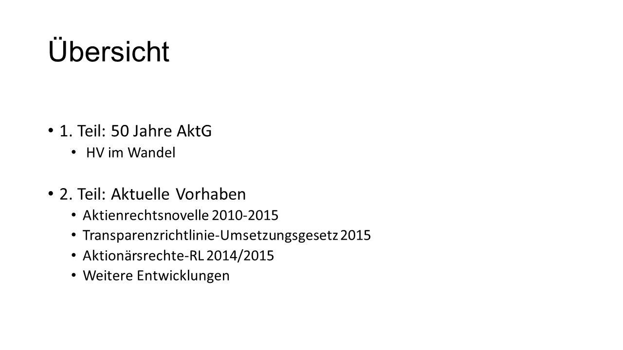 Übersicht 1. Teil: 50 Jahre AktG HV im Wandel 2.