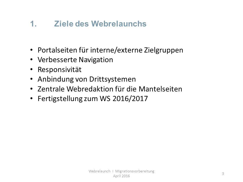 3 1.Ziele des Webrelaunchs Webrelaunch I Migrationsvorbereitung April 2016 Portalseiten für interne/externe Zielgruppen Verbesserte Navigation Responsivität Anbindung von Drittsystemen Zentrale Webredaktion für die Mantelseiten Fertigstellung zum WS 2016/2017