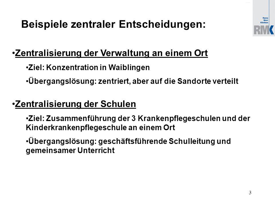 4 Förderantrag Bau II Ziel: Sanierung Bau II für 17 Mio.