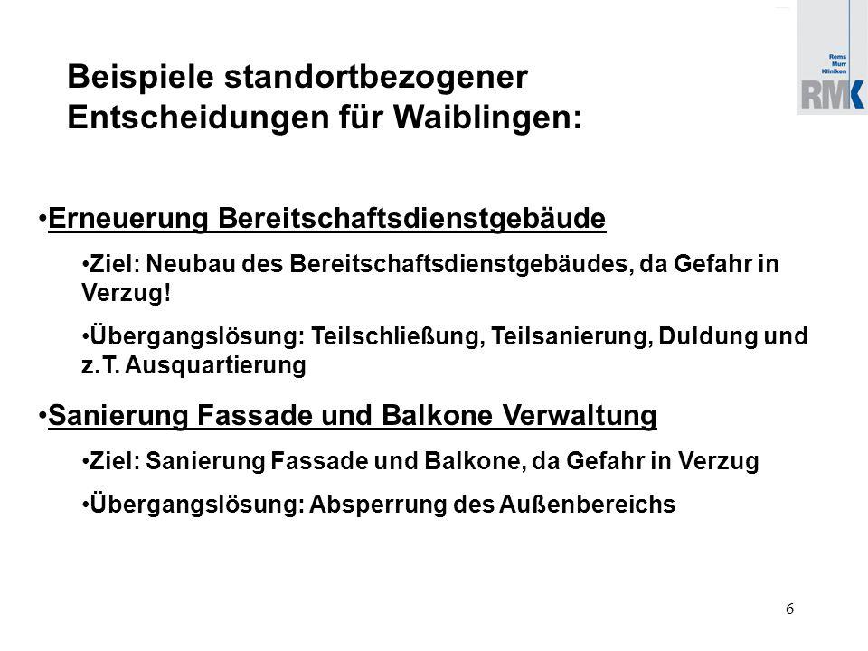 6 Erneuerung Bereitschaftsdienstgebäude Ziel: Neubau des Bereitschaftsdienstgebäudes, da Gefahr in Verzug.