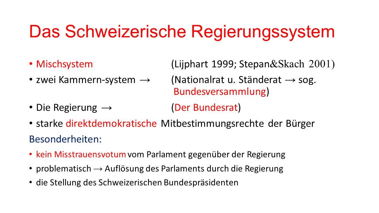 Das Schweizerische Regierungssystem Mischsystem (Lijphart 1999; Stepan &Skach 2001) zwei Kammern-system → (Nationalrat u.