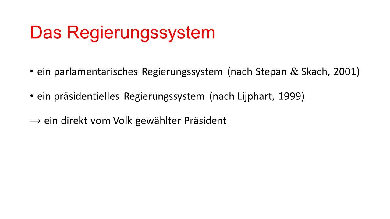 Das Regierungssystem ein parlamentarisches Regierungssystem (nach Stepan & Skach, 2001) ein präsidentielles Regierungssystem (nach Lijphart, 1999) → ein direkt vom Volk gewählter Präsident