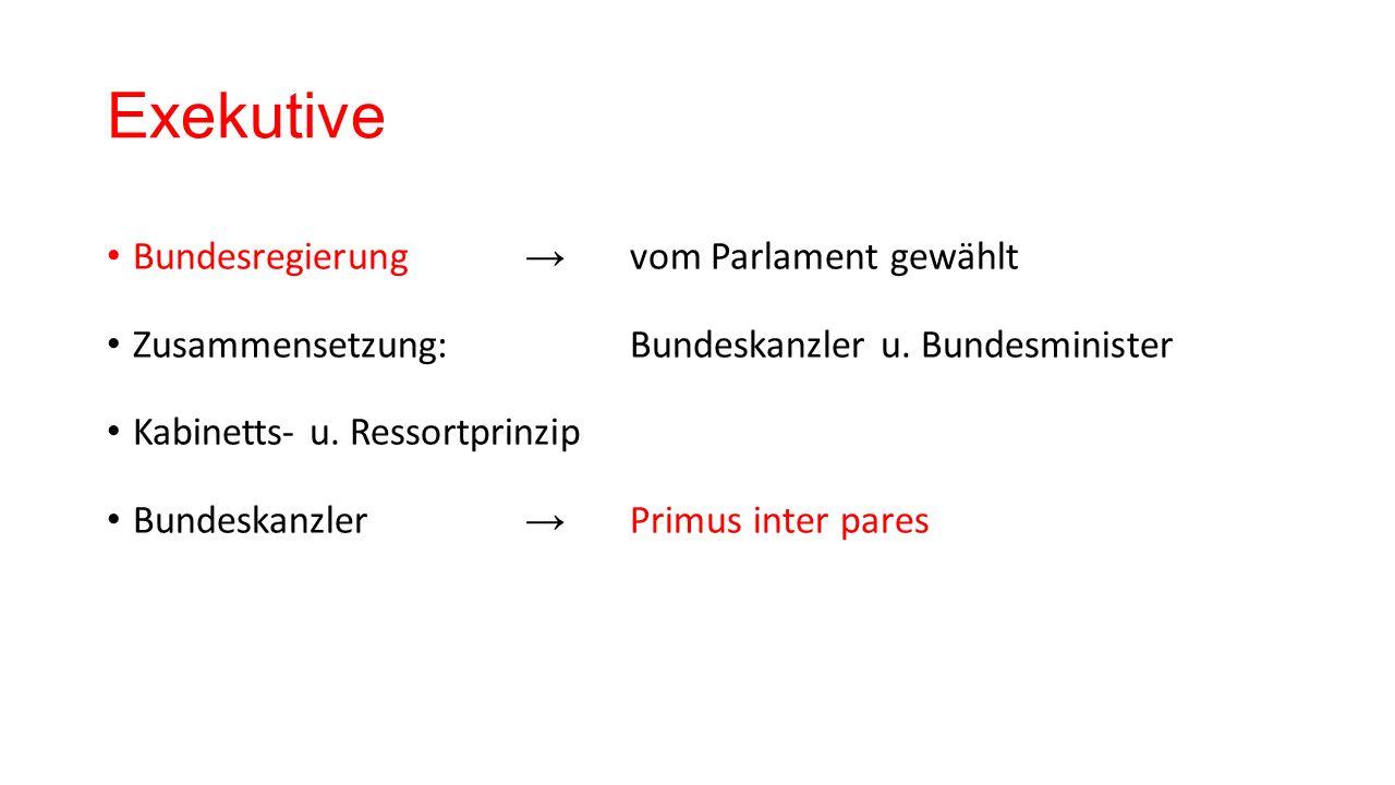 Das politische System der Schweiz Quelle: Bernauer T.