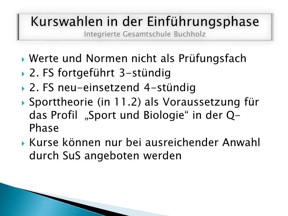  Werte und Normen nicht als Prüfungsfach  2. FS fortgeführt 3-stündig  2.