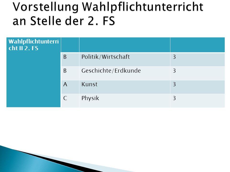 Wahlpflichtunterri cht II 2. FS BPolitik/Wirtschaft3 BGeschichte/Erdkunde3 AKunst3 CPhysik3