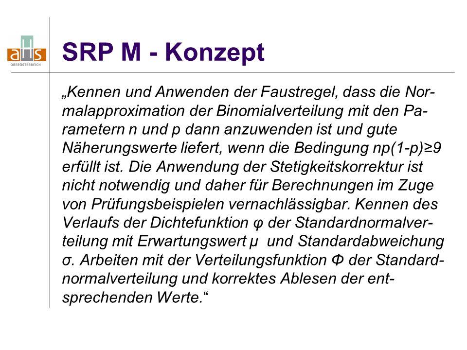 """SRP M - Konzept """"Kennen und Anwenden der Faustregel, dass die Nor- malapproximation der Binomialverteilung mit den Pa- rametern n und p dann anzuwende"""