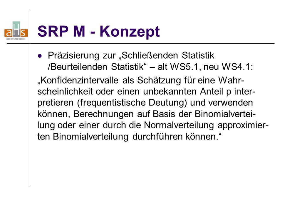 """SRP M - Konzept Präzisierung zur """"Schließenden Statistik /Beurteilenden Statistik – alt WS5.1, neu WS4.1: """"Konfidenzintervalle als Schätzung für eine Wahr- scheinlichkeit oder einen unbekannten Anteil p inter- pretieren (frequentistische Deutung) und verwenden können, Berechnungen auf Basis der Binomialvertei- lung oder einer durch die Normalverteilung approximier- ten Binomialverteilung durchführen können."""