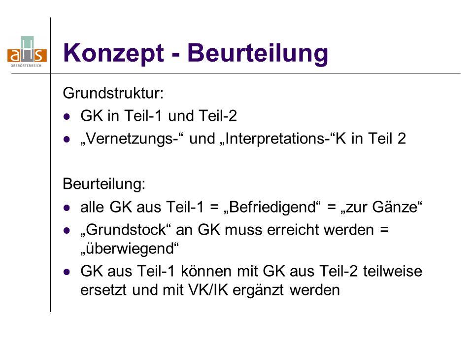 """Konzept - Beurteilung Grundstruktur: GK in Teil-1 und Teil-2 """"Vernetzungs- und """"Interpretations- K in Teil 2 Beurteilung: alle GK aus Teil-1 = """"Befriedigend = """"zur Gänze """"Grundstock an GK muss erreicht werden = """"überwiegend GK aus Teil-1 können mit GK aus Teil-2 teilweise ersetzt und mit VK/IK ergänzt werden"""