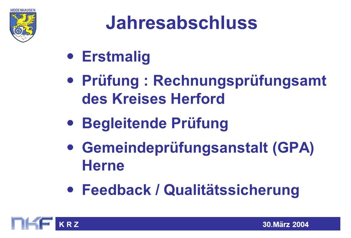 HIDDENHAUSEN K R Z30.März 2004 Jahresabschluss Erstmalig Prüfung : Rechnungsprüfungsamt des Kreises Herford Begleitende Prüfung Gemeindeprüfungsanstalt (GPA) Herne Feedback / Qualitätssicherung