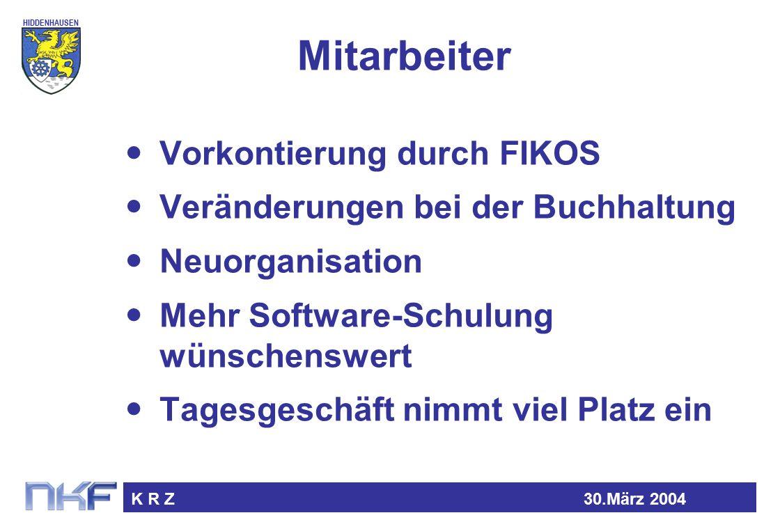 HIDDENHAUSEN K R Z30.März 2004 Mitarbeiter Vorkontierung durch FIKOS Veränderungen bei der Buchhaltung Neuorganisation Mehr Software-Schulung wünschenswert Tagesgeschäft nimmt viel Platz ein