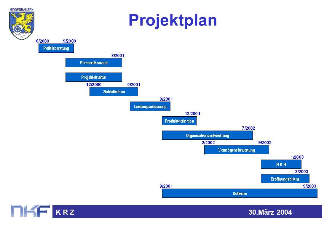 HIDDENHAUSEN K R Z30.März 2004 Projektplan
